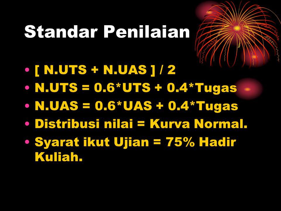 Standar Penilaian [ N.UTS + N.UAS ] / 2 N.UTS = 0.6*UTS + 0.4*Tugas